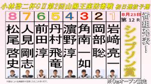 8月23日第12レース選抜予選